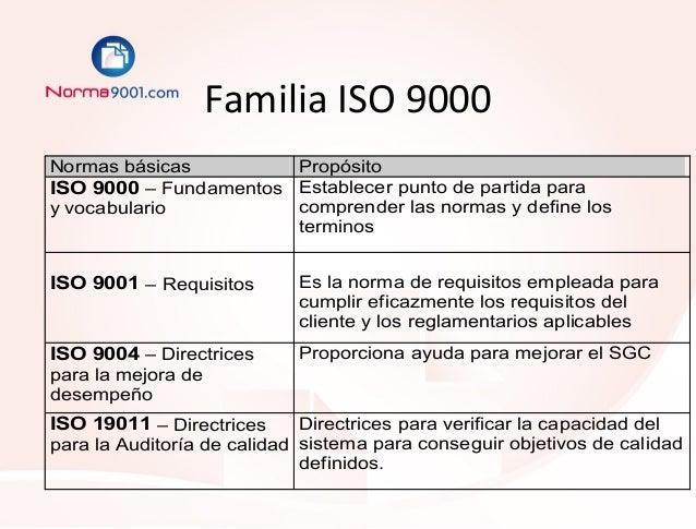 manual iso 9001 version 2008 pdf