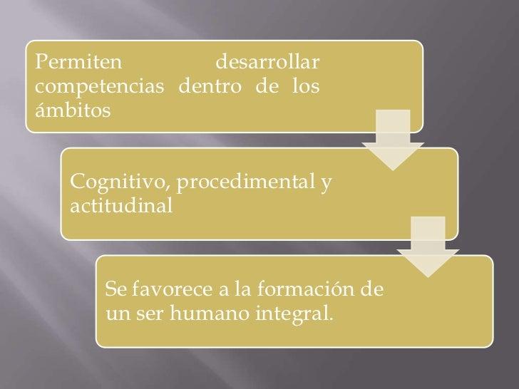 Permiten        desarrollarcompetencias dentro de losámbitos   Cognitivo, procedimental y   actitudinal      Se favorece a...