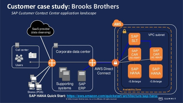 Benefiting from Hybrid Cloud with AWS - SRV219 - Atlanta AWS