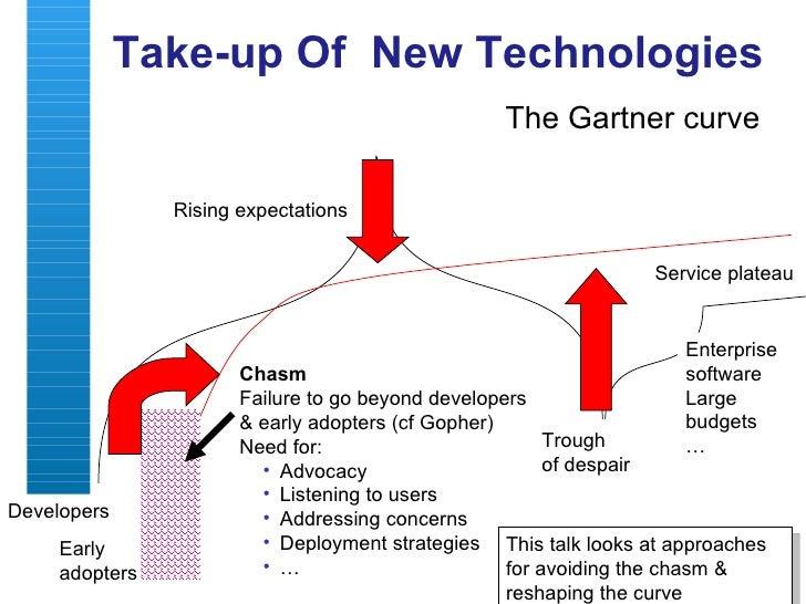 Take-up Of  New Technologies <ul><li>The Gartner curve </li></ul>Developers Rising expectations Trough  of despair Service...