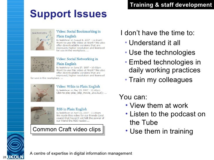 Support Issues <ul><li>I don't have the time to: </li></ul><ul><ul><li>Understand it all </li></ul></ul><ul><ul><li>Use th...
