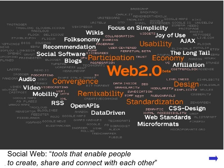 """Social Web: """" tools that enable people  to create, share and connect with each other """""""