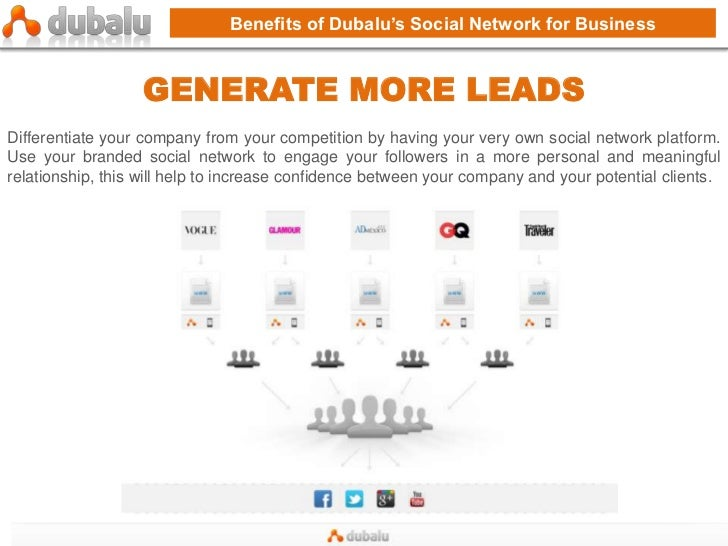 private social network platform