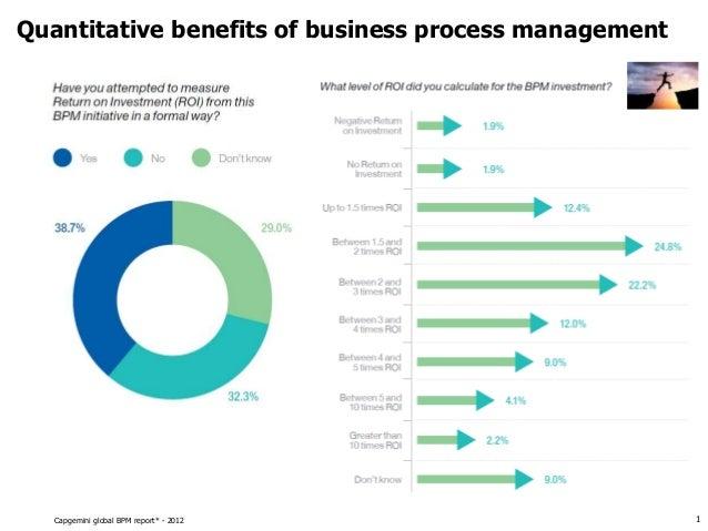 Benefits Business Process Management