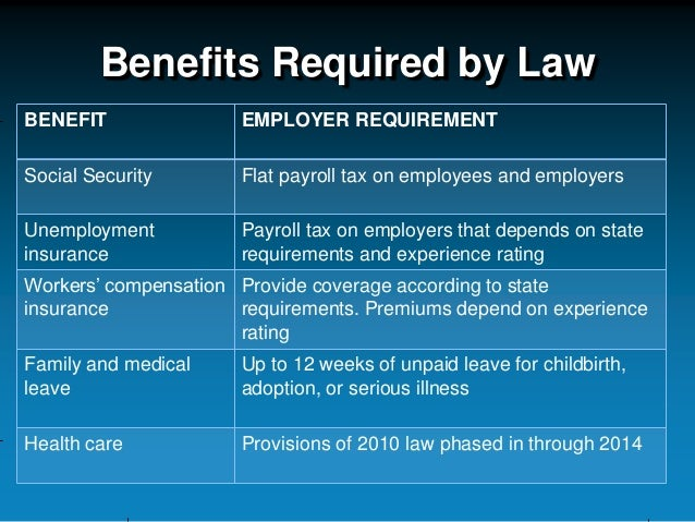 legal requirements for employee benefits The certificate in employee benefits lawsm seminar is a 4½ day program that is designed to be the most comprehensive and practical seminar available in its field the seminar covers employee benefits issues that arise in the design and administration of employee benefit plans, the management of their assets.