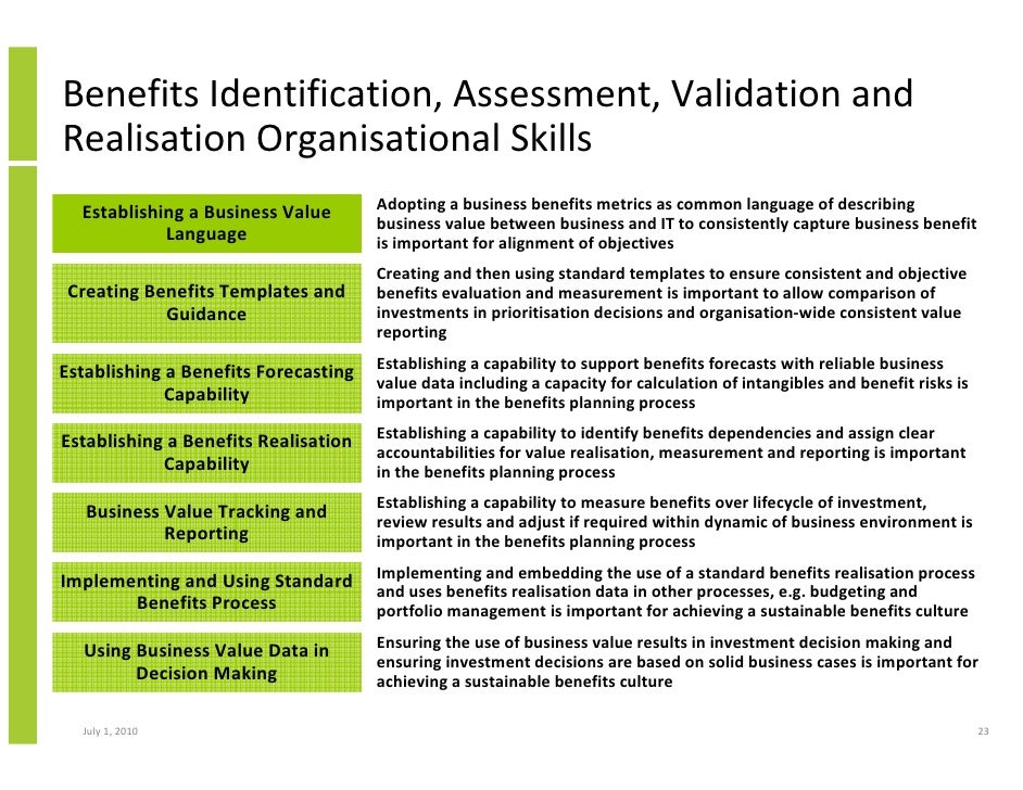 What are ways of validating assessment data