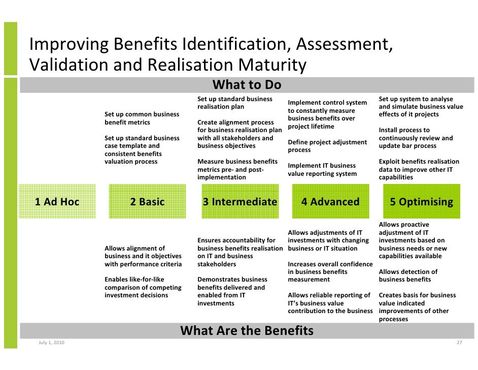 Benefits Identification Assessment Validation And Realisation For I