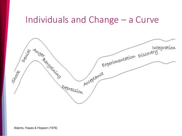 The need to manage change The wider the gap between what stakeholders want to do [their preferred agenda] and what they ar...