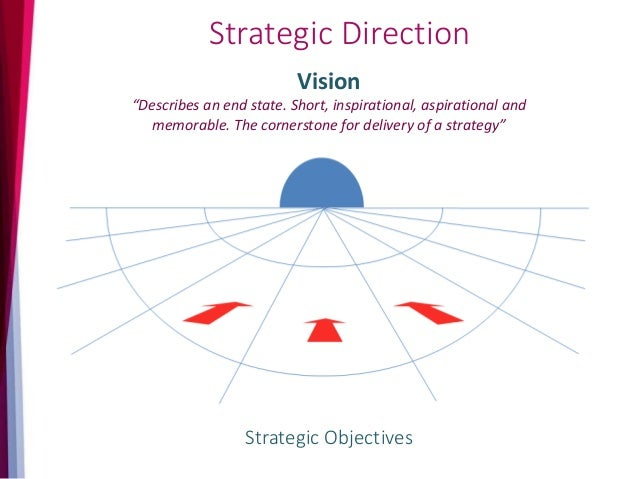 Delivering the Vision Outputs what needs to be produced Changes/Capabilities Service, function, operation Outcomes the res...