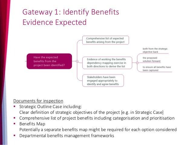 Benefits Management Skills & Competencies Log Source: Managing Benefits. Appendix E. Steve Jenner [APMG]