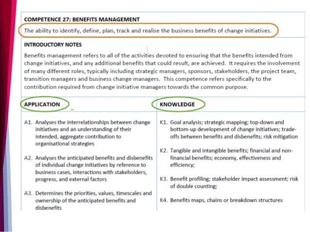 Benefits, Change & related discipline Certifications Guess the APMG Chief Examiner Quiz? Source: APMG International Produc...