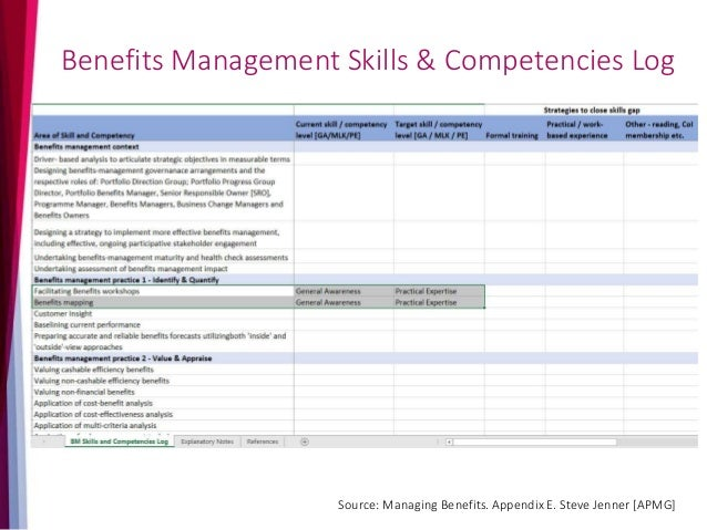  Engage stakeholders throughout the change process  Appoint good leaders & make them accountable  Define clear roles & ...