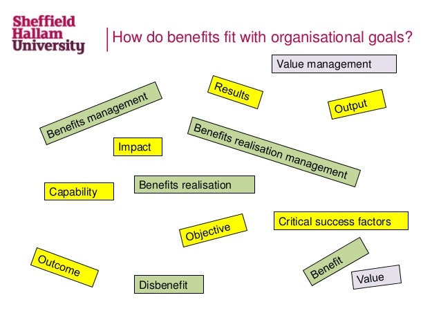 How do benefits fit with organisational goals? Disbenefit Capability Critical success factors Impact Value management Bene...