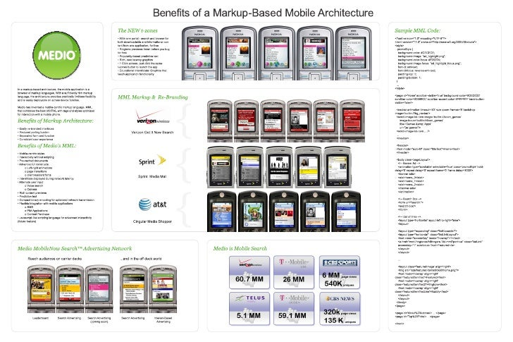 Benefits of a Markup-Based Mobile Architecture M3dd 2008