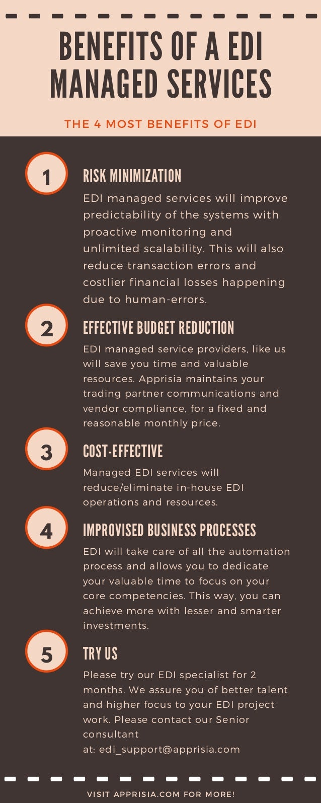 RISK MINIMIZATION 1 EDI managed services will improve predictability of the systems with proactive monitoring and unlimite...