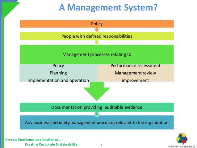 Business continuity and sustainability