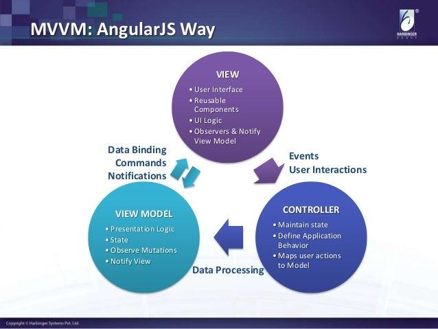 single page web applications pdf