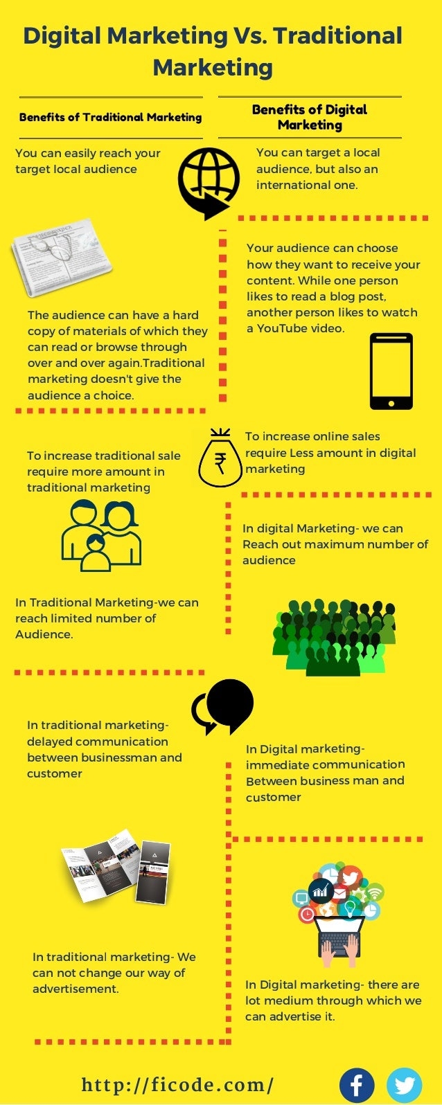 Digital Marketing Vs. Traditional Marketing You can easily reach your target local audience http://ficode.com/ Benefits of...