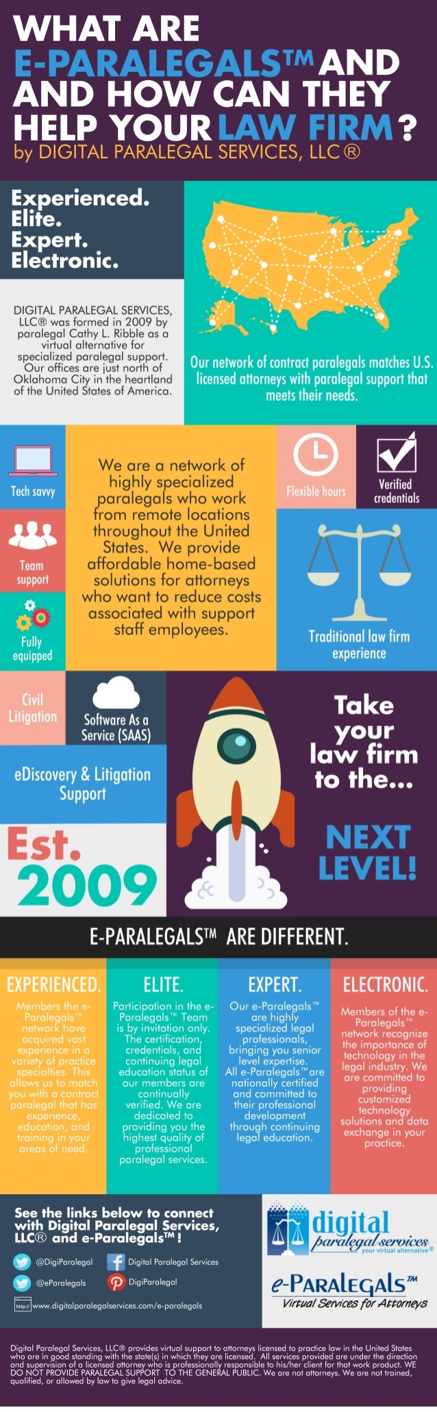 WHAT ARE AND  AND HOW CAN THEY HELP YOUR ?   by DIGITAL PARALEGAL SERVICES,  LLC ®  Experienced.  Elite.   Expert.  Electr...