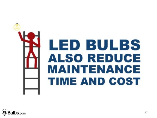 LESS ENERGY + LONGER LIFE + REDUCED MAINTENANCE = SAVE GREEN 18 LED OVERVIEW