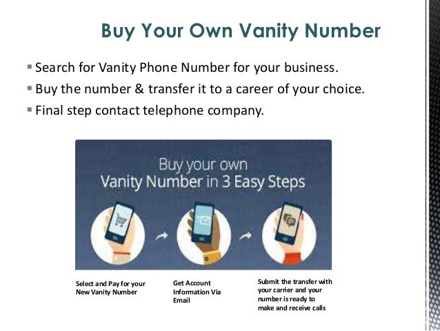 ... Tracking Functionality; 5. Search For Vanity Phone Number ...