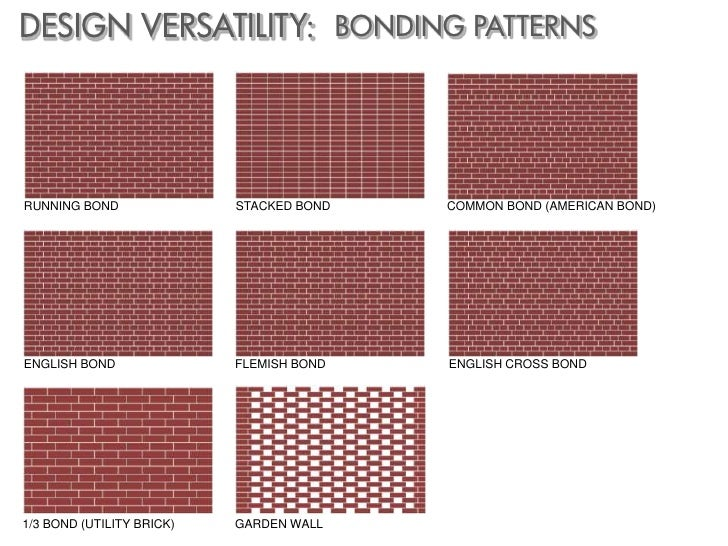 Benefits of Building With Masonry