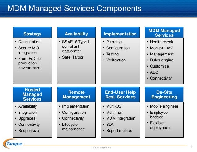 Benefits Of Mdm Managed Services
