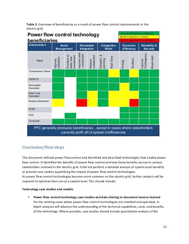 """interline power flow controller thesis Thesis or in any other references without citation is subjectto """"the law of arts and interline power flow controller unified power flow controller."""