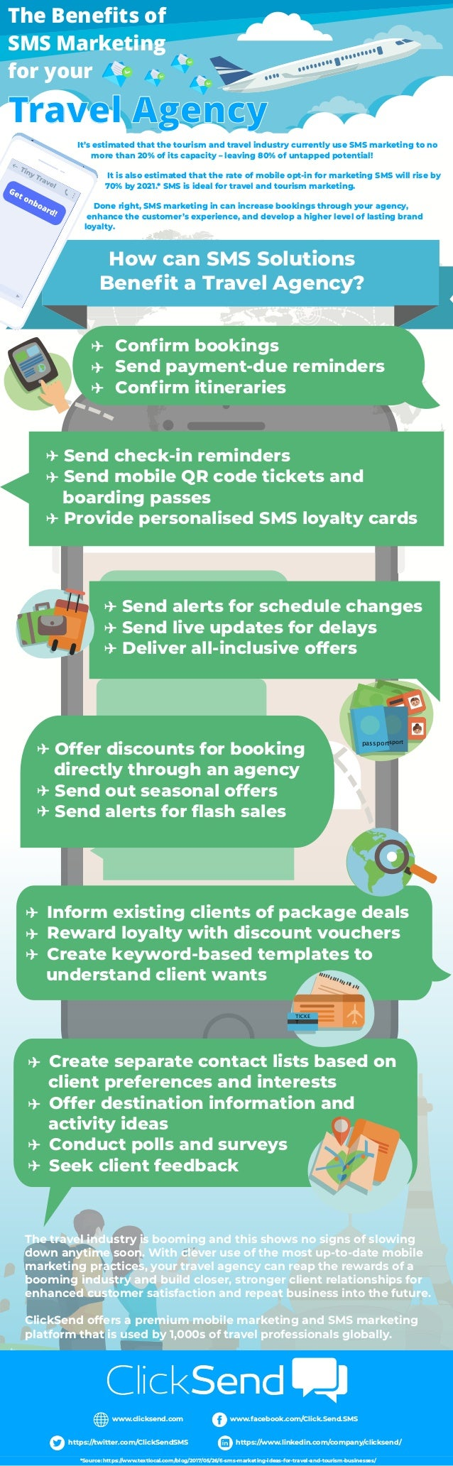 The Benefits of SMS Marketing for your Travel Agency It's estimated that the tourism and travel industry currently use SMS ...
