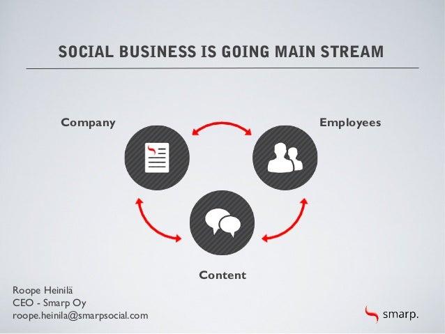 SOCIAL BUSINESS IS GOING MAIN STREAMCompany EmployeesContentRoope HeiniläCEO - Smarp Oyroope.heinila@smarpsocial.com