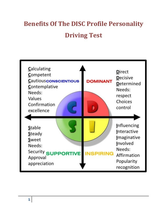 The results of a personal assessment about the conflict dynamics profile