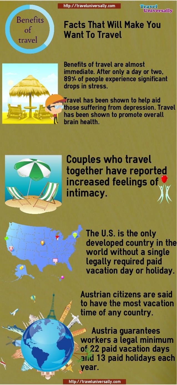 benifits of travel