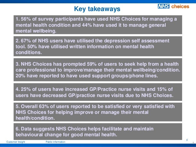 Benefits of using NHS Choices amongst site users wanting ...