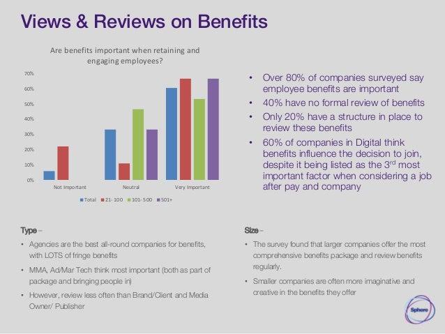 employee benefit survey questions