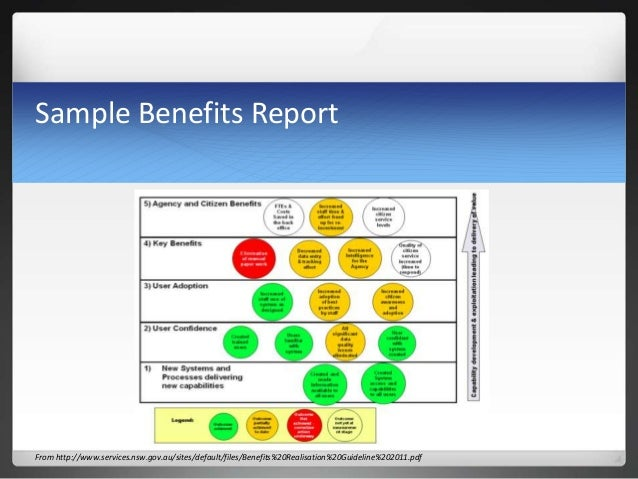 An introduction to benefits realization management for Benefits realization plan template