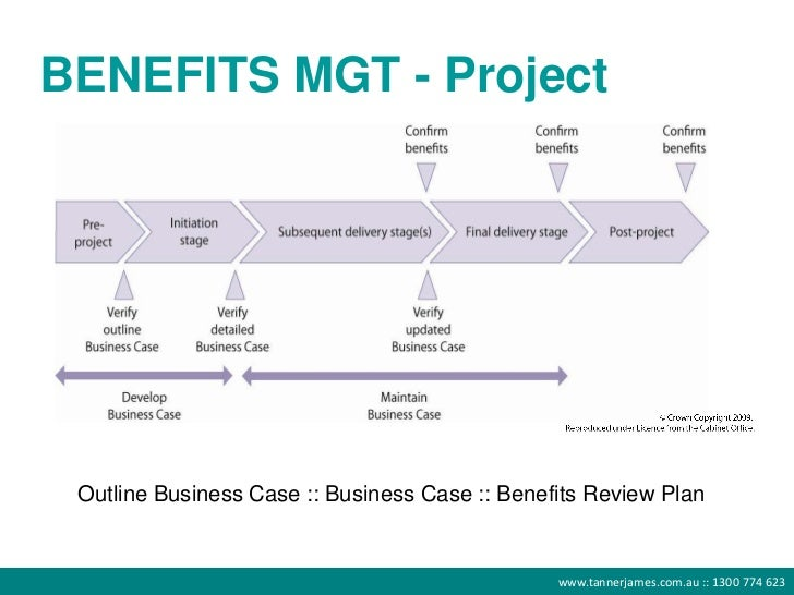 Benefits management webinar it doesn t have to be for Benefits realization plan template