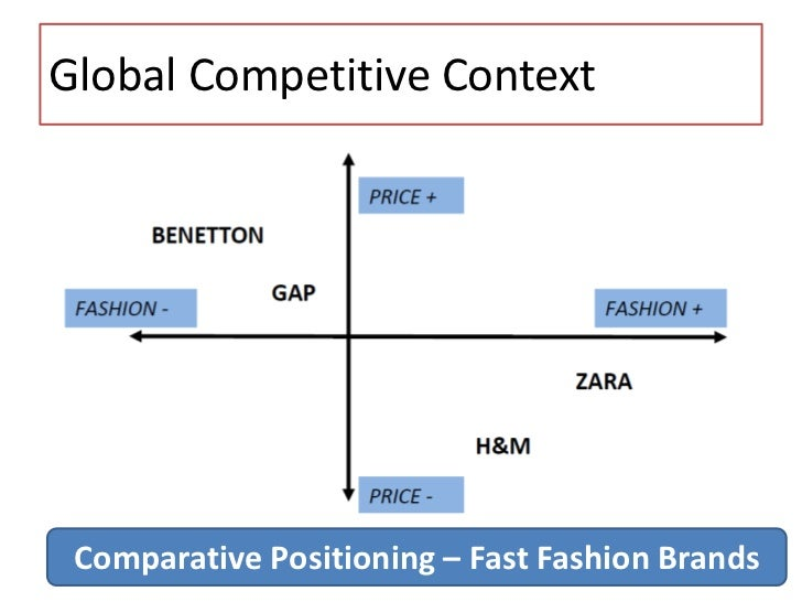 comparative analysis of zara and topshop After years of planning in the wake of regulatory changes, an estimated $45 billion dollars is set to be invested in the long awaited transformation of metropolitan.