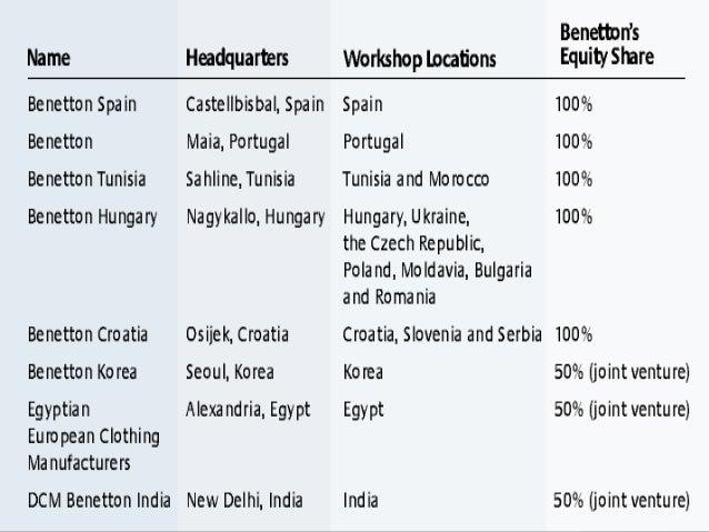 benetton outsourcing -organização baseada em outsourcing :  a benetton descobriu que o caminho mais rápido para o sistema de distribuição funcionar é através da integração.