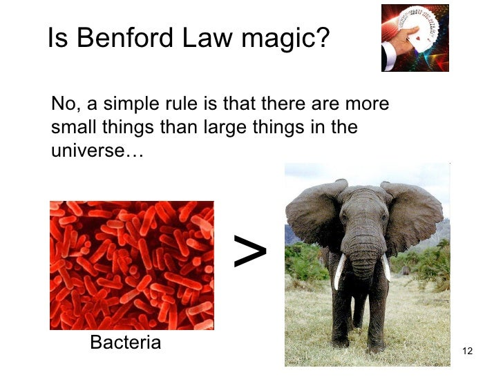 benfords law Enlaces externos «benford online bibliography» weisstein, eric «benford's law» mathworld «ley de benford» estadística para todos.