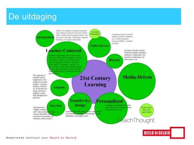 Leren met Beeld en Geluid  http://www.beeldengeluid.nl/leer