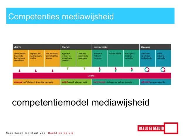 Bronnen http://www.beeldengeluid.nl/leer http://www.mediawijzer.net/ http://www.beeldengeluid.nl/hilversummediacampus http...
