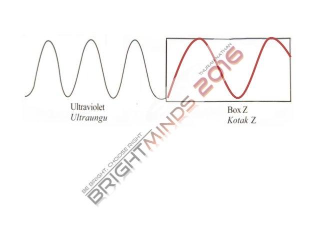 Bright minds teknik menjawab spm fizik 2016 8 diagram ccuart Images