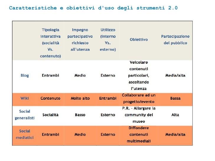 Caratteristiche e obiettivi d'uso degli strumenti 2.0