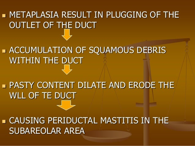 Debris in ducts of the breast