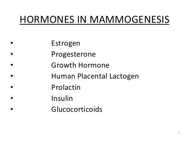 HORMONES IN MAMMOGENESIS • Estrogen • Progesterone • Growth Hormone • Human Placental Lactogen • Prolactin • Insulin • Glu...