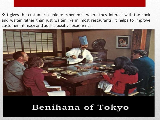 benihana of tokyo case summary Supreme court of the state of delaware summary of argument in opposition to cross-appeal benihana of tokyo, inc v benihana.