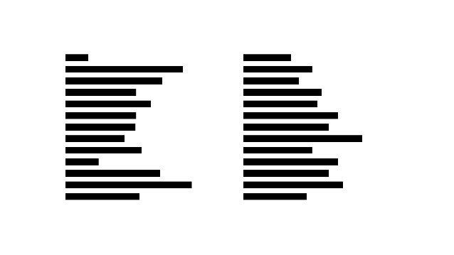 """I"" = ☹"