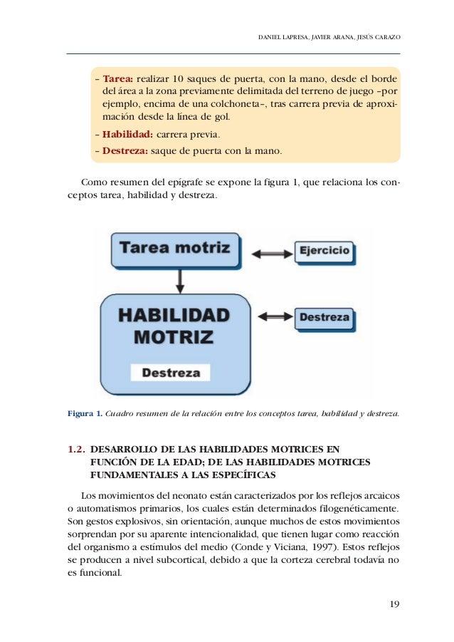 ADECUACIÓN DE CONTENIDOS AL DESARROLLO PSICOMOTOR DE PREBENJAMINES Y BENJAMINESFigura 5. Resumen gráfico de los contenidos...