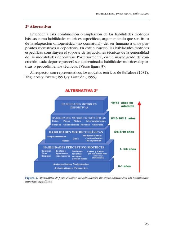 ADECUACIÓN DE CONTENIDOS AL DESARROLLO PSICOMOTOR DE PREBENJAMINES Y BENJAMINES   Existe una tendencia generalizada, entre...