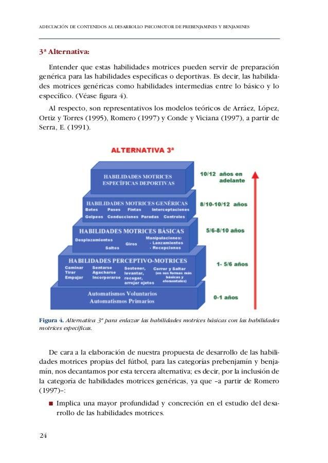 DANIEL LAPRESA, JAVIER ARANA, JESÚS CARAZOFigura 8. La agilidad como capacidad resultante.    La agilidad será determinant...
